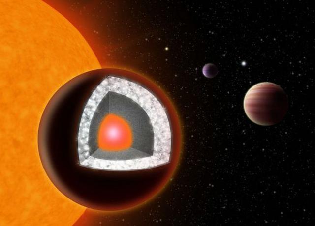 距离地球21光年远的超级地球 红蓝宝石更光彩耀人
