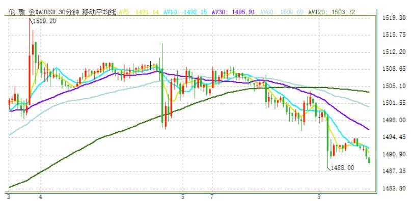 贸易局势传来新消息、美元刚刚再破99 晚间鲍威尔讲话重磅来袭