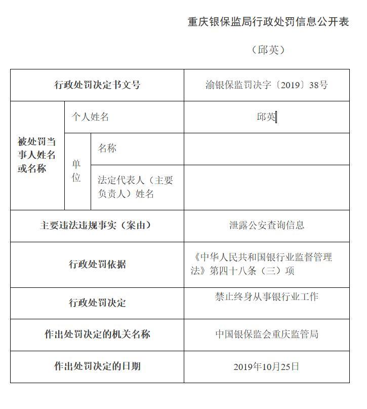 重庆银保监局对邱英因泄露公安查询信息、杜焕捷负有领导责任的处罚