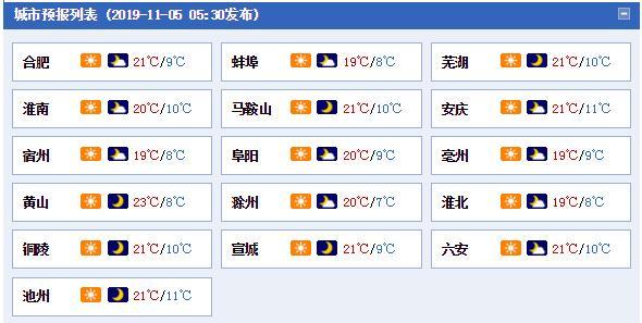 安徽本周旱情持续 大气扩散条件不佳
