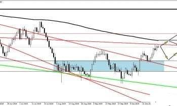 澳洲联储利率决议来袭 澳元兑美元走势分析