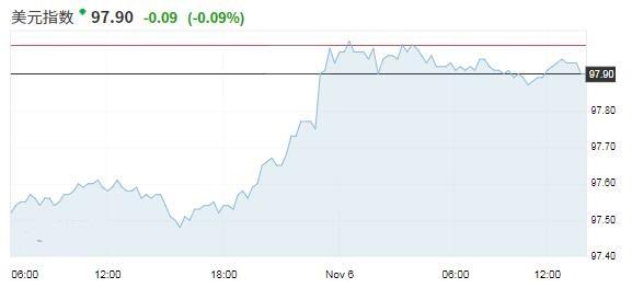 人民币接近三个月高点 等待经贸方面更多线索