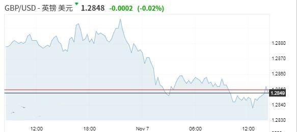 日元获追捧风险资产下跌 关注稍晚的英国央行决议