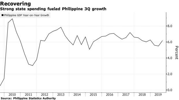 年底季节性汇款流入 菲律宾比索还将升值?