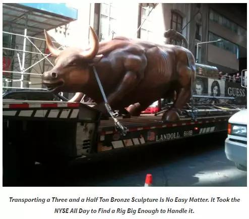 华尔街铜牛要搬家 此次搬迁计划已酝酿了一段时间