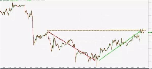 黃金價格的表現將由市場情緒左右 關注晚間恐怖數據