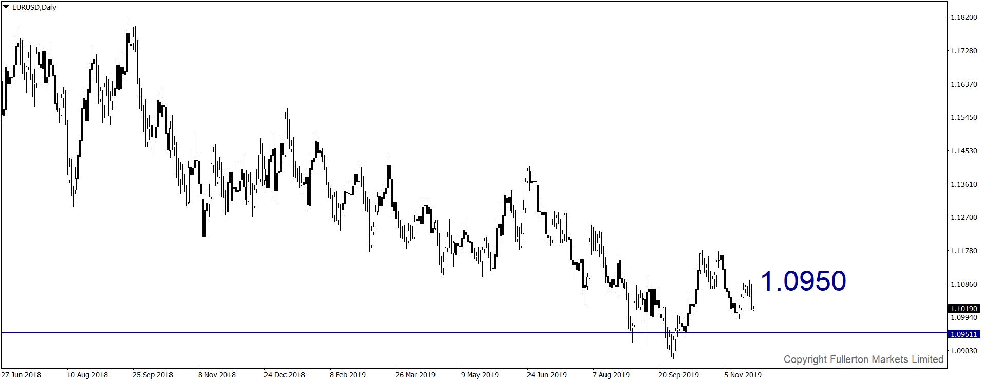 机构:两大原因看跌欧元!未来几个月都前景晦暗