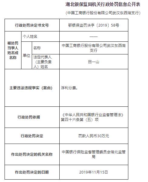 工行武汉东西湖支行因浮利分费罚款30万元