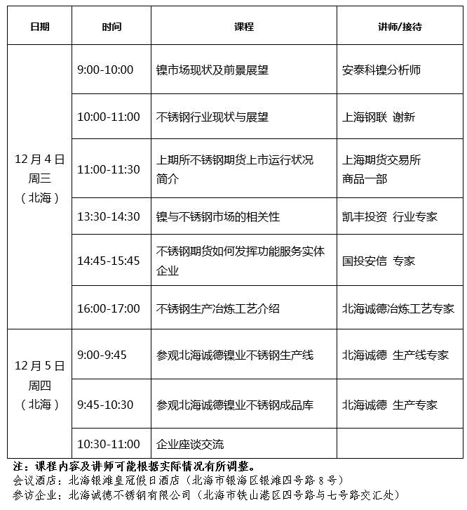 關于舉辦2019年期現結合業務(不銹鋼)培訓班暨上期所第六期產業培訓基地活動的通知