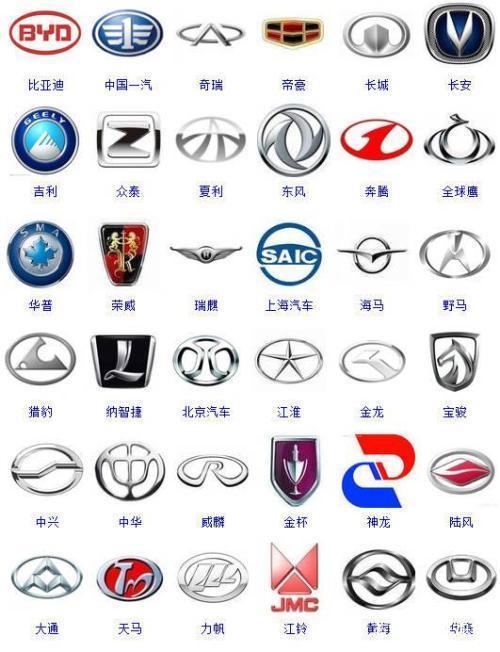每一个汽车车标背后都有着不同的故事 你知道几个?