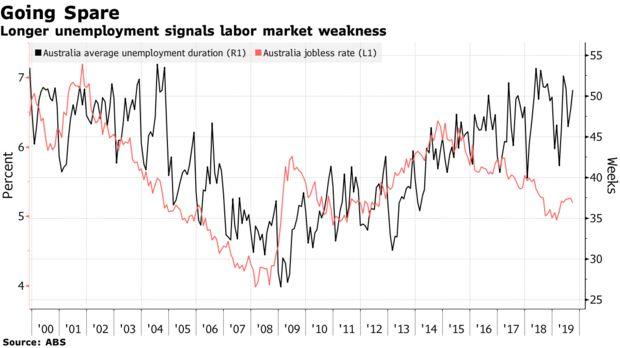 疲弱数据令美元多头感到意外 欧美关税打击市场人气