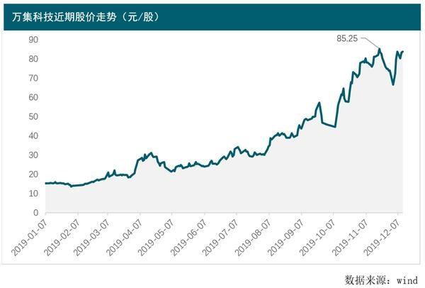 ETC利好拯救业绩和股价 股价翻倍股东减持