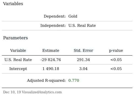 黄金价格现处合理水平 未来或现横向走势