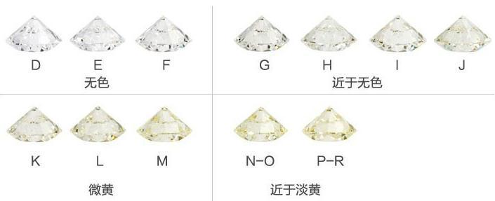 钻石颜色等级对照表