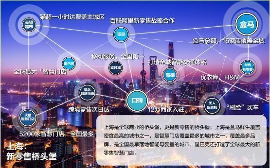 """上海没有""""错失""""阿里巴巴 两者联系也越来越紧密"""