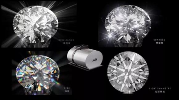 Sarine钻石科技就Sarine钻石光性能检测仪器和技术与NGTC专家团队进行了深度交流