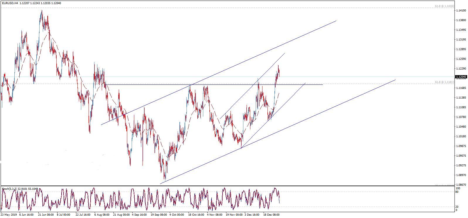 金价还有望大涨?警惕汇市闪崩一幕 欧元 英镑日内交易分析