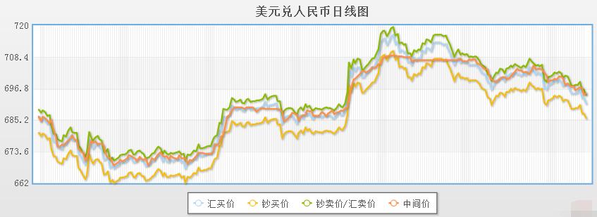 美元兑加元走势分析:加央行行长炉边谈话前,美元/加元释放买入信号!