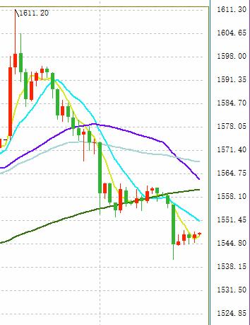 英镑最多跌超100点 今夜市场还有更刺激的消息