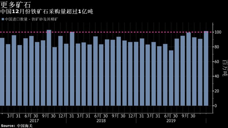 把握最新全球市场动向——华尔街图录(1月14日更新中)
