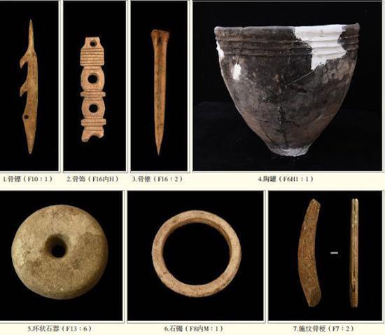西孟庄龙山文化遗址等6各项目入选2019年中国考古新发现