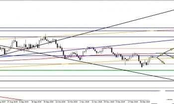 美元指数日内维持涨幅 欧元 英镑 日元 澳元操作建议