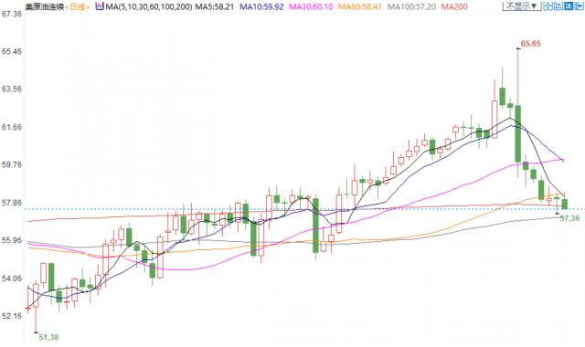 贸易前景大幅好转 澳元创一周半新高