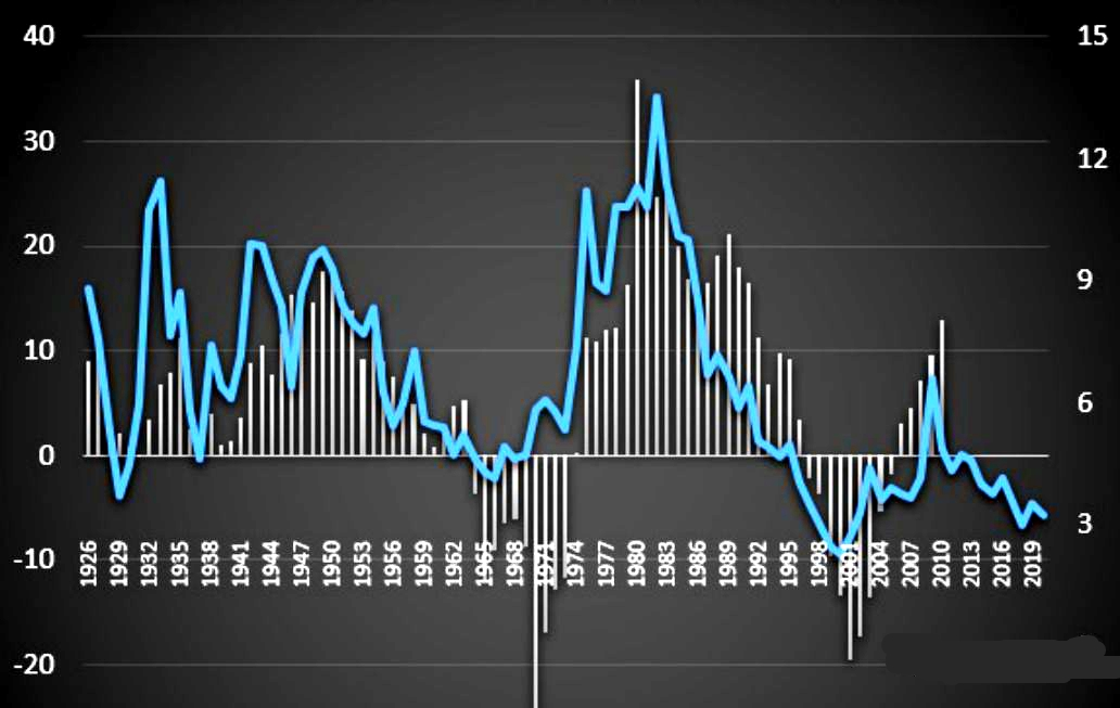 白银市场未来十年 收益率能超过黄金吗