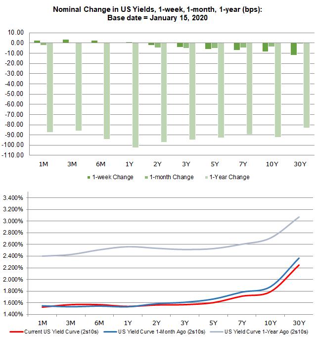 美元指数走势预测∶长期筑顶可能性延续