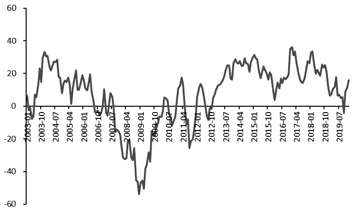 预计全年锌价宽幅振荡 建议把握阶段性行情