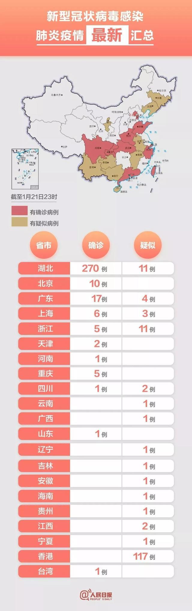 湖北黄冈新增12例新型肺炎病例