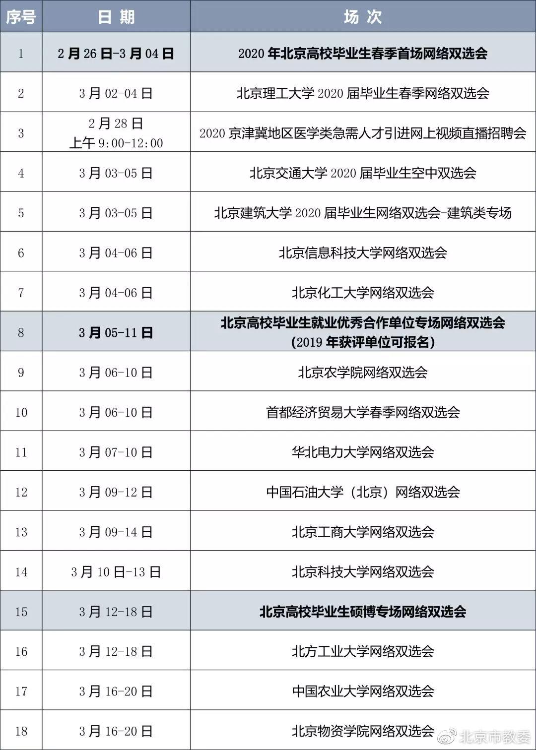 """北京毕业生就业新政 将提供针对性的""""一对一""""就业指导"""