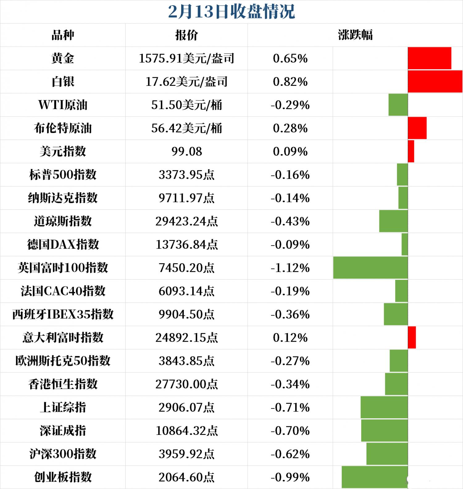 """市场情绪逆转美元势不可挡 今日""""恐怖数据""""来袭"""