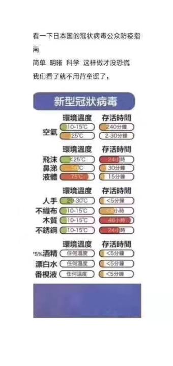 日本新冠防疫指南有效?
