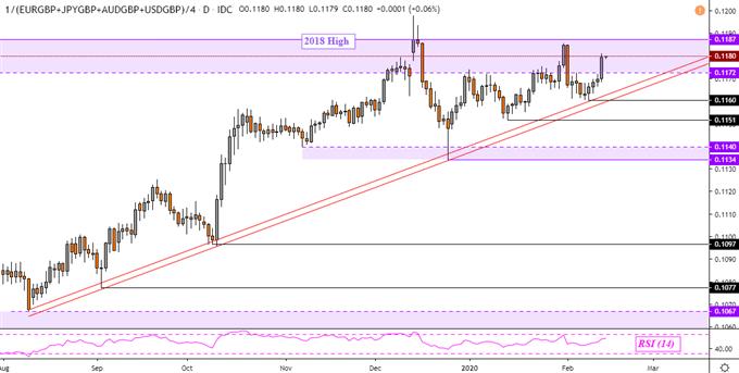 美联储发表削减回购规模言论日元上涨