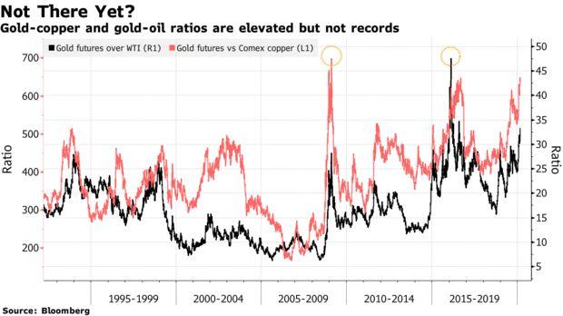 黄金已处于七年来高点 后市仍有上涨空间?