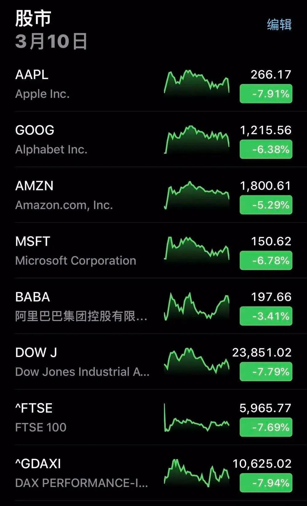 全球金融市场彻底陷入动荡 不止一只黑天鹅来了
