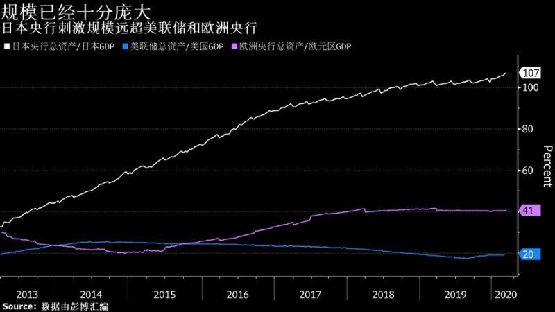 亚太市场继续暴跌!澳洲股市暴跌7.6%  韩国韩元重贬