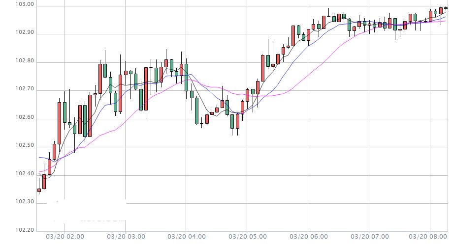 特朗普一句话给市场带来希望 美元势创1992年来最大涨幅