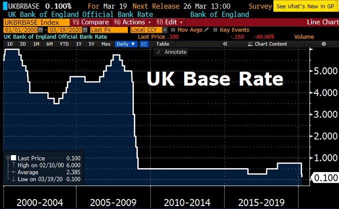 美元指数创以来最大涨幅 英镑暴跌 迫使英国退出欧洲汇率机制