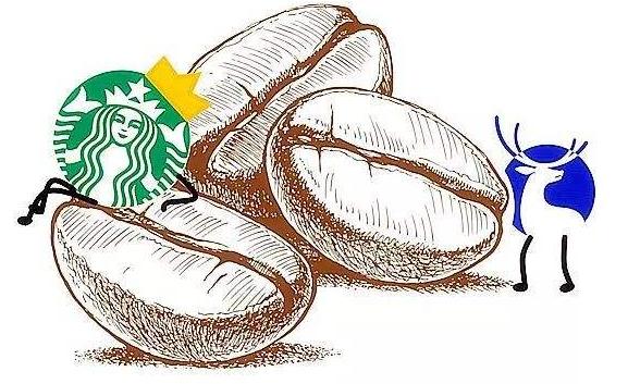 星巴克和瑞幸咖啡的较量 投资者更青睐谁
