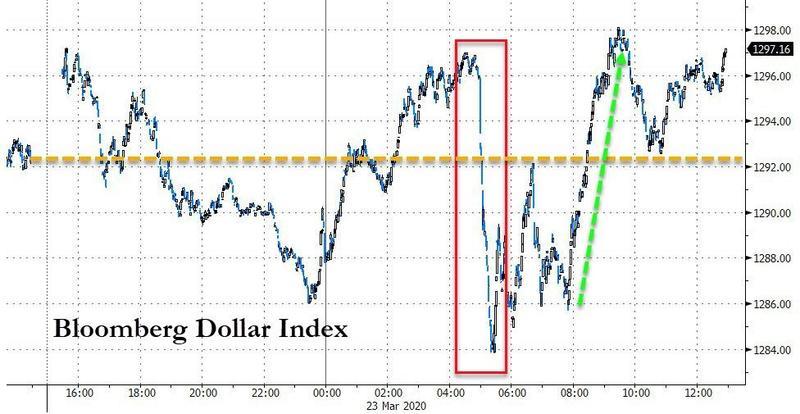 若无限量QE仍无效怎么办?高盛支招美联储:直接干预汇市!