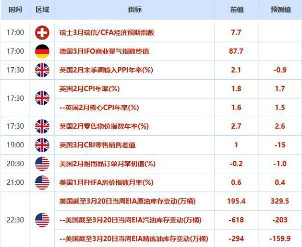 亚洲股市纷纷大涨 澳元飙升逾百点