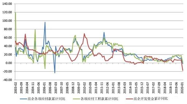 需求不乐观 钢价可能继续下跌
