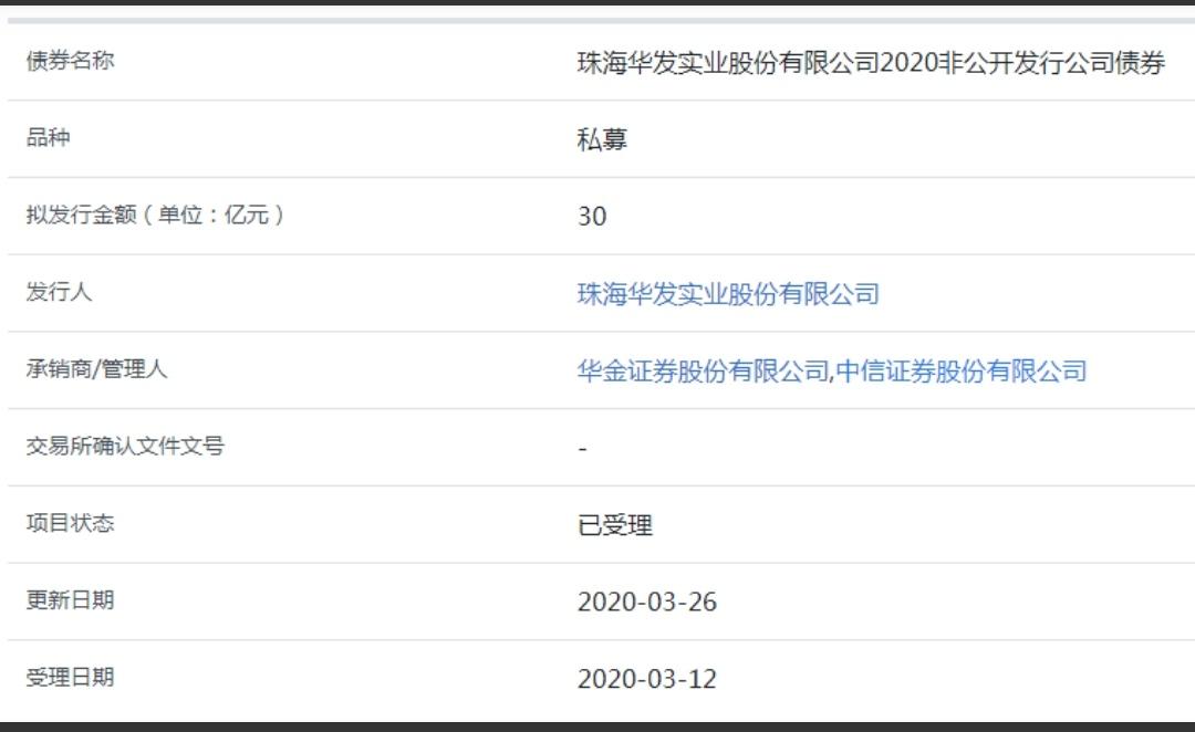简讯:华发股份30亿元私募公司债券获上交所受理