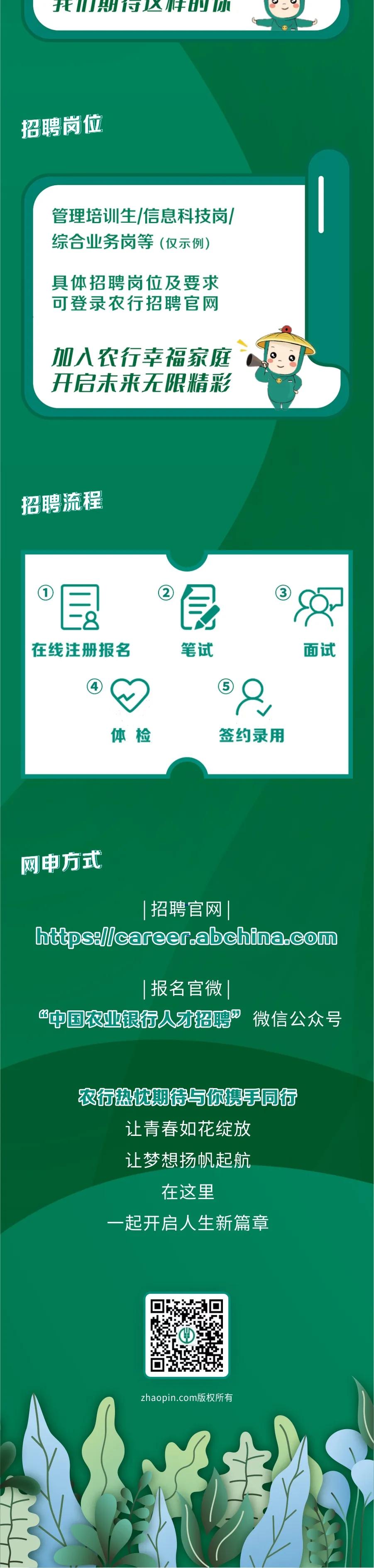 中国农业银行2020春季招聘公告