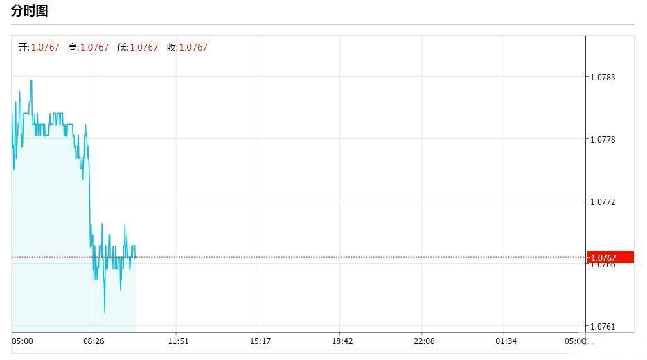 一系列利空消息集体爆发 欧元大跌 千点行情即将到来?