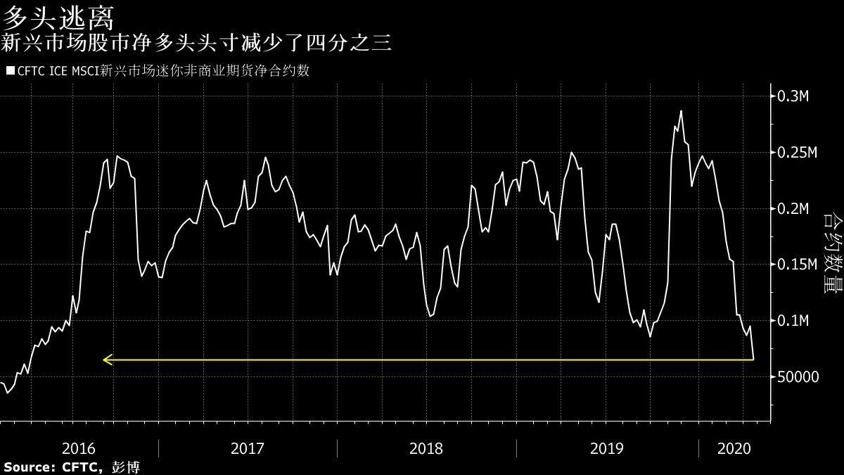 香港金管局再次干预市场以捍卫港元联系汇率制