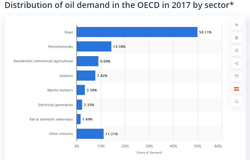 亨达外汇:全球复工下的投资机遇