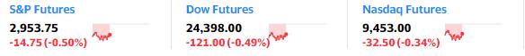 欧洲股市全线低开低走 客户端 日元 pt等G10货币承压